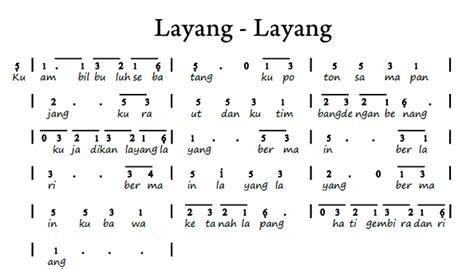 not angka pianika lagu anji dia not angka pianika lagu layang layang