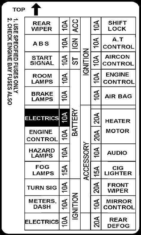 R33 Fuse Box r33 fuse box sticker tutorials diy faq sau community