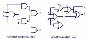 Half Adder Circuit  Theory And Working  Truth Table