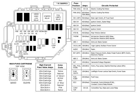 1998 Ford Mustang Fuse Diagram i need the fuse box schematics for a 1998 ford mustang i