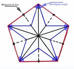 Comment Faire Une Etoile : drafting a 5 point star with string for hex sign signs ~ Nature-et-papiers.com Idées de Décoration