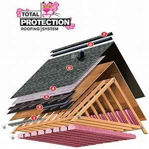Residential Roofing  U0026 Repairs Bucks County Pa  Philly  De  U0026 Nj