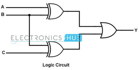 introduction  combinational logic circuits