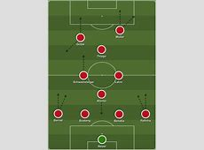 Bayern Munich vs Barcelona Tactical Preview