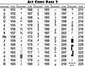 Keyboard Alt Codes Reference Chart Alt Pictures