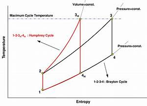 Schematic T Humphrey And