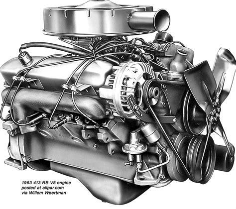 mopar chrysler dodge plymouth rb series  engines