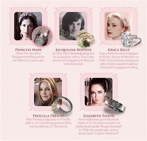 Laced in weddings the history of engagement rings for History of wedding rings