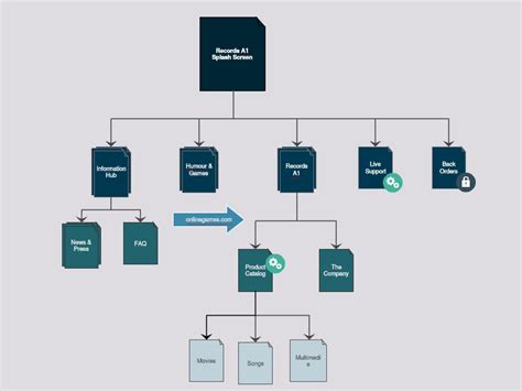 sitemap gallery image gallery site map