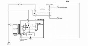 Hyundai Tucson - Starter Schematic Diagrams