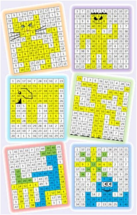 r 233 viser les tables de multiplication tout en s amusant c est possible et tout 231 a en autonomie
