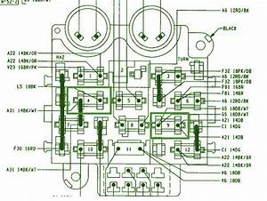 1999 Jeep Wrangler Main Fuse Box Diagram  U2013 Auto Fuse Box