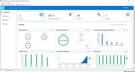 operations management itom software solutions tools