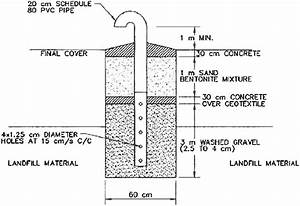 8  Schematic Of A Passive Landfill Gas Vent Source  Adapted From Usace