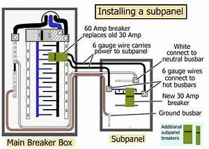 100 Amp Ge Breaker Box To A 100 Amp Sub Panel Box