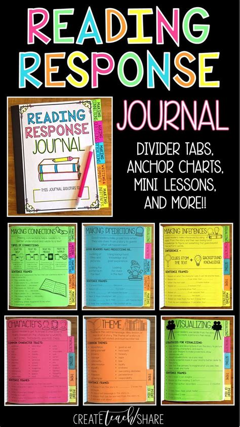 reading response journal cover 17 best ideas about visualizing anchor chart on