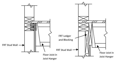 floor joist hangers types mid rise wood framed type iii construction how to
