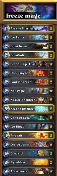 Deck Guide Curi's Freeze Mage