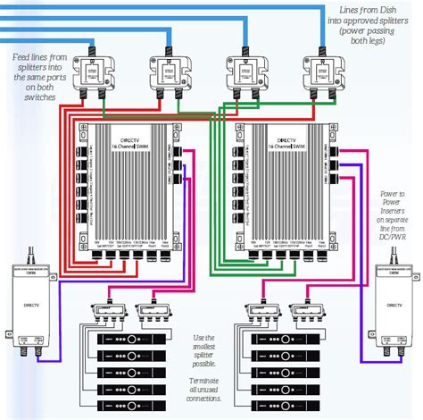 directv swm 16 wiring diagram periodic diagrams science
