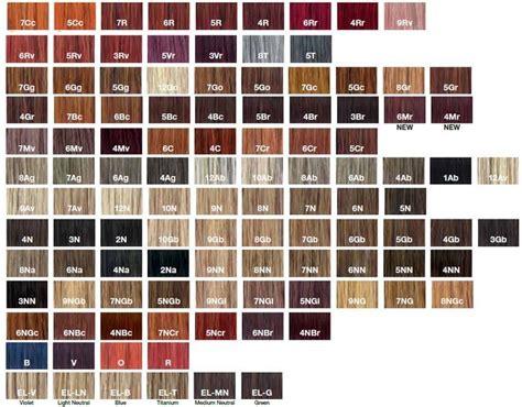 Redken Color Fusion Hair Color Chart