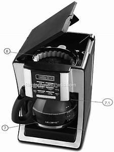 Mr  Coffee Bvmc