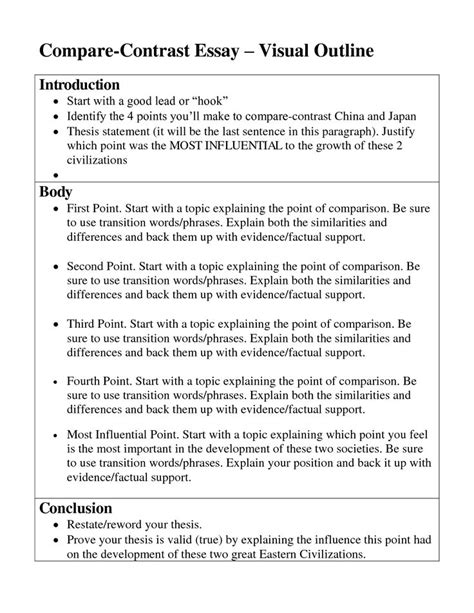 Compare and contrast two works of art essay employee engagement and motivation dissertation hand car wash business plan uk homework buddy meme writers group los angeles
