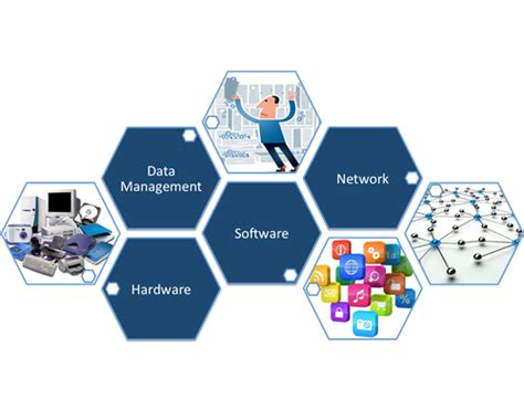 network technology services technology services