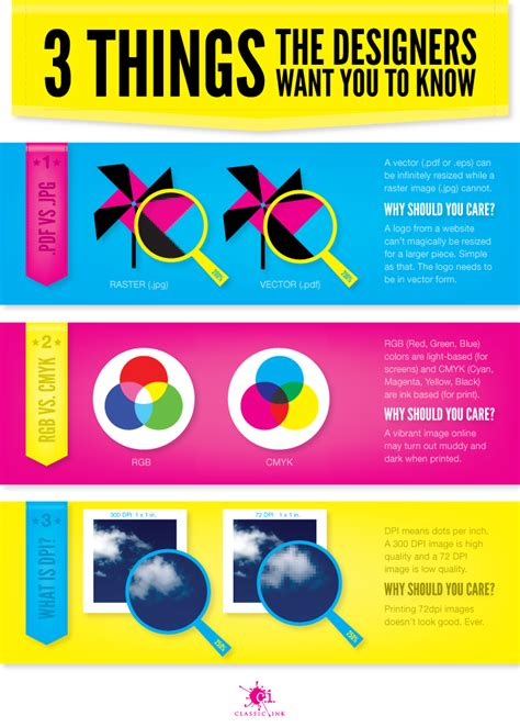 graphic design tips graphic design file types and what they classic ink