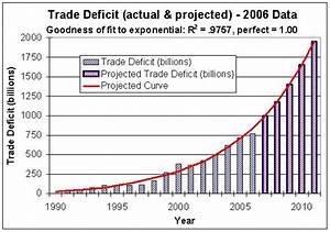 The Trade Deficit and the Fallacy of Composition