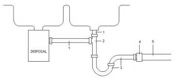 picture diagram of double sink plumbing with garbage disposal