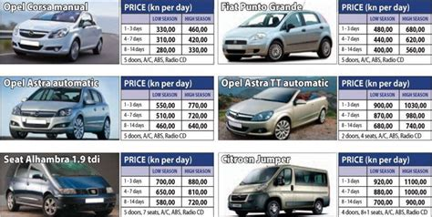 Rent A For A Day by Rent A Car In Split Croatia