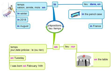 Modification En Anglais by Anglais Fantadys