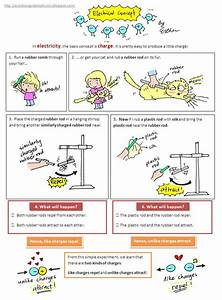A Cartoon Guide To Physics  Electric Charge