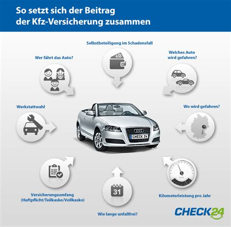 kfz versicherung check24 kfz versicherung berechnen autoversicherung check24