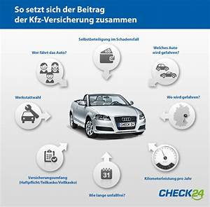Kfz Zeitwert Berechnen : kfz versicherung berechnen autoversicherung check24 ~ Themetempest.com Abrechnung