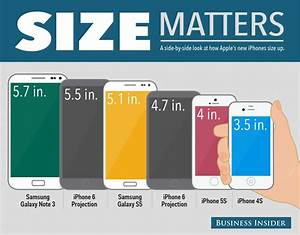 iPhone 6 Vs iPhone 5s and Galaxy S5: Size comparison | BGR