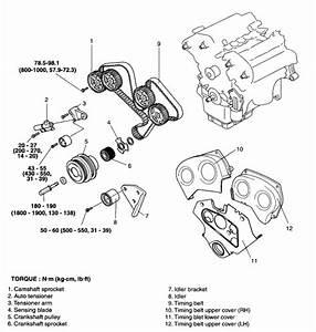 How Do You Replace A Crankshaft Postion Sensor On A 2004