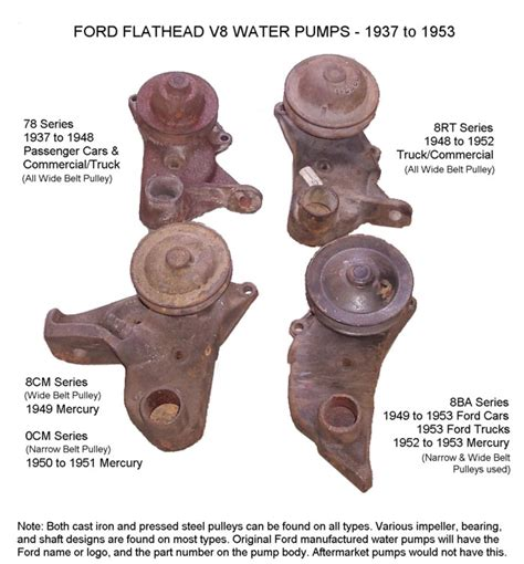 flathead water ford truck enthusiasts forums