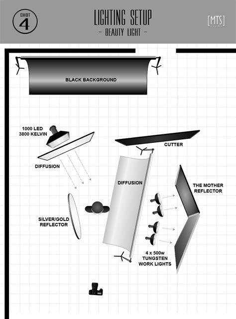Groovy Roger Deakins Lighting Diagrams Democraciaejustica Wiring Digital Resources Pelapslowmaporg