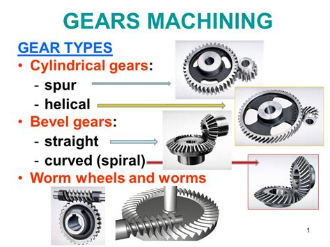 Gears Machining Gear Types Cylindrical Gears