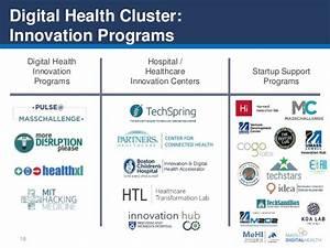 Massachusetts Digital Health Ecosystem