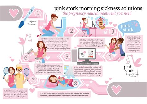 When Does Morning Sickness Start (ALL DAY SICKNESS