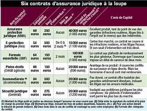 Auto Entreprise 2016 : assurance magazine 100 vie pratique ~ Medecine-chirurgie-esthetiques.com Avis de Voitures