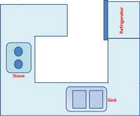 great room layouts peninsula kitchen layout best layout room