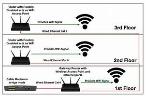 File  Att Cat5e Wiring Diagram