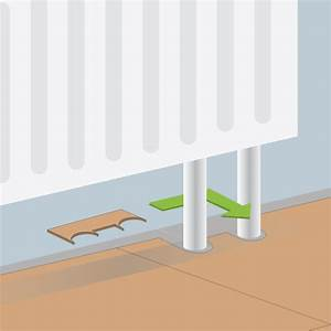 Lino En Dalle : couper du lino lino ~ Premium-room.com Idées de Décoration