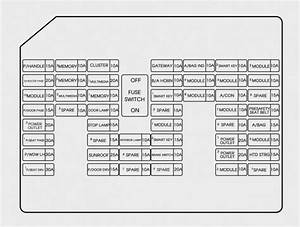 2016 Chrysler 200 Interior Fuse Box Diagram