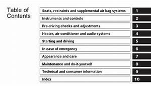 Nissan Altima 2002 Owner U0026 39 S Manual