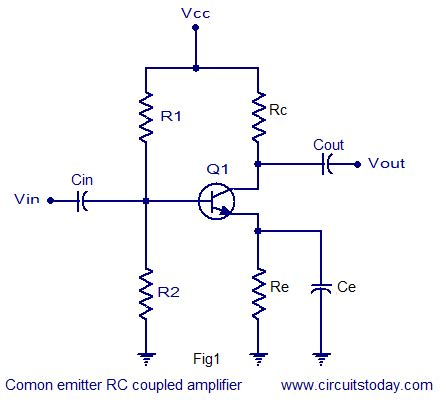 Transistor Amplifier Working Theory Coupled