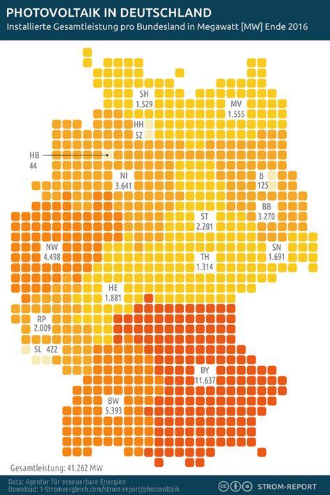 Aktuelle Fakten Zur Photovoltaik In Deutschland by Pin Strom Report Auf Infografik Photovoltaik Solar